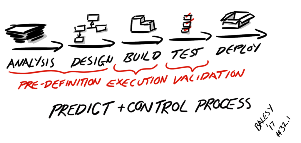 predict and control process