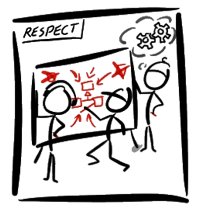 Scrum Values - Respect