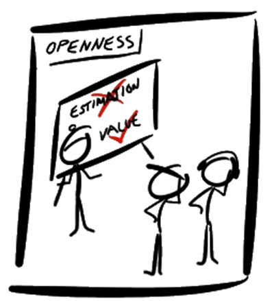 Scrum Values - Openness